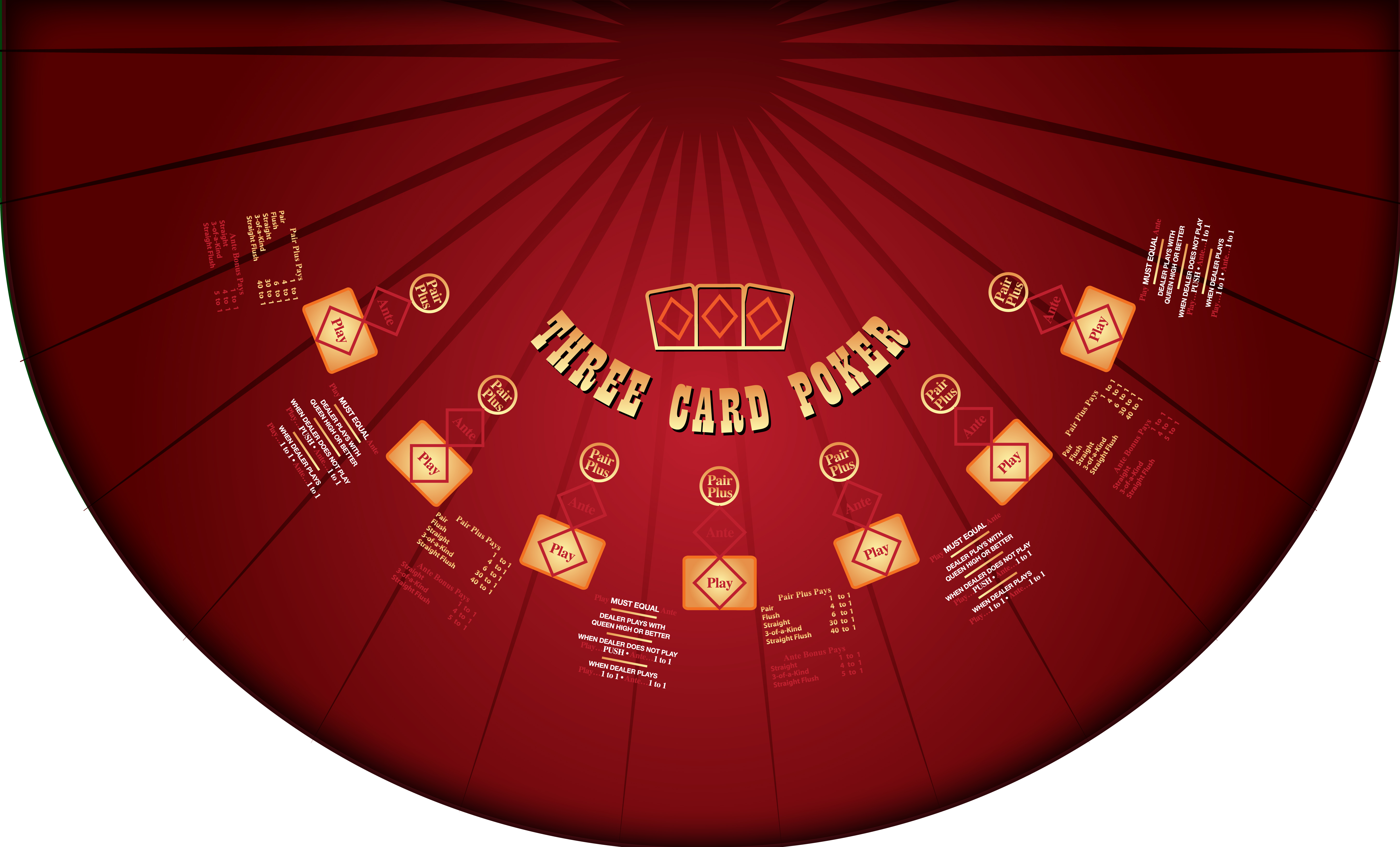 Three Card Poker Table for Rent